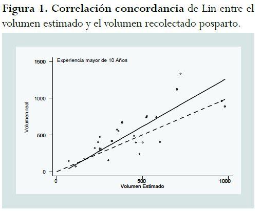 Evaluación de la validez, reproducibilidad y concordancia de Pruebas Diagnósticas