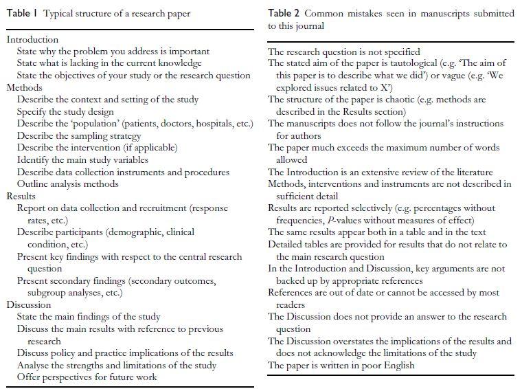 Sugerencias para escribir un artículo científico